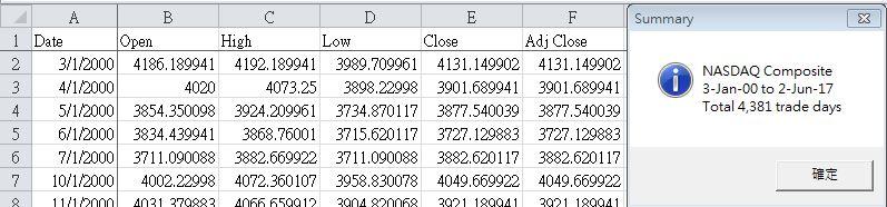 Historical Stock Data Downloader – Finantic Consultant